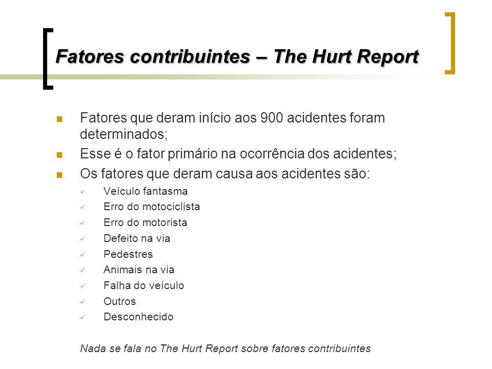Fatores contribuintes – The Hurt Report Fatores que deram início aos 900 acidentes foram determinados; Esse é o fator primário na ocorrência dos acide