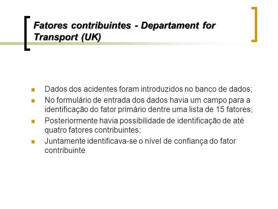 Fatores contribuintes - Departament for Transport (UK) Dados dos acidentes foram introduzidos no banco de dados; No formulário de entrada dos dados ha