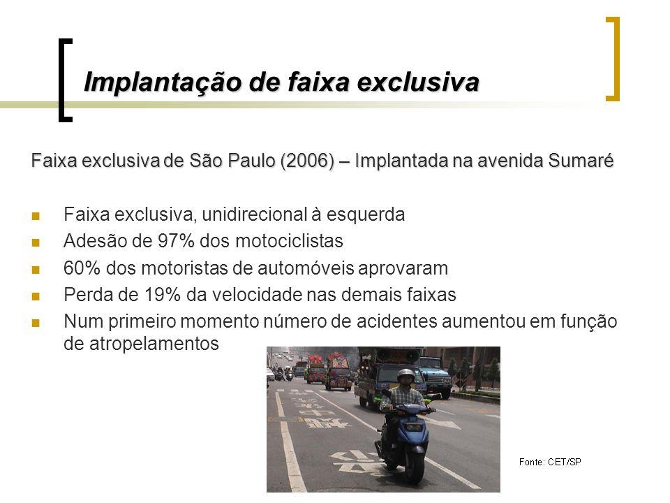 Implantação de faixa exclusiva Faixa exclusiva de São Paulo (2006) – Implantada na avenida Sumaré Faixa exclusiva, unidirecional à esquerda Adesão de