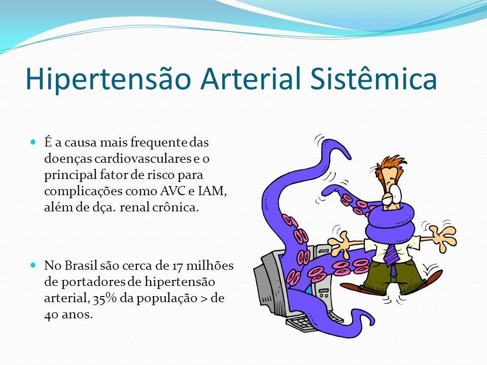 Hipertensão Arterial Sistêmica É a causa mais frequente das doenças cardiovasculares e o principal fator de risco para complicações como AVC e IAM, al