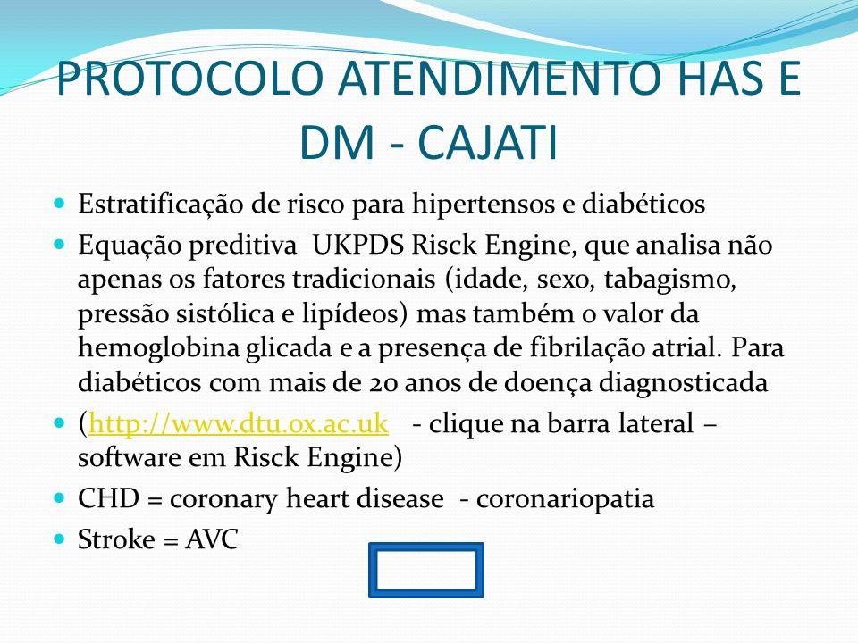 PROTOCOLO ATENDIMENTO HAS E DM - CAJATI Estratificação de risco para hipertensos e diabéticos Equação preditiva UKPDS Risck Engine, que analisa não ap