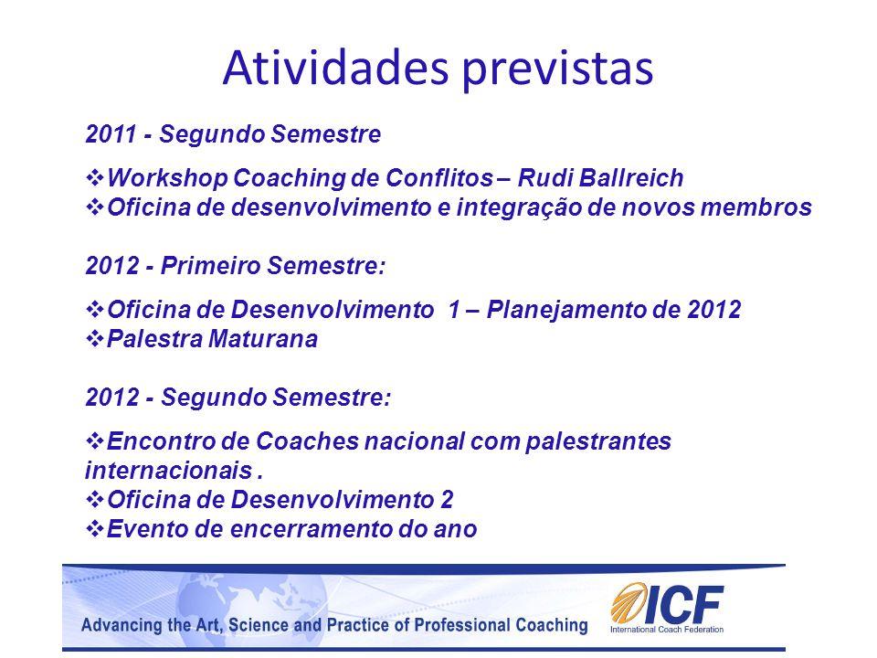 Atividades previstas 2011 - Segundo Semestre Workshop Coaching de Conflitos – Rudi Ballreich Oficina de desenvolvimento e integração de novos membros