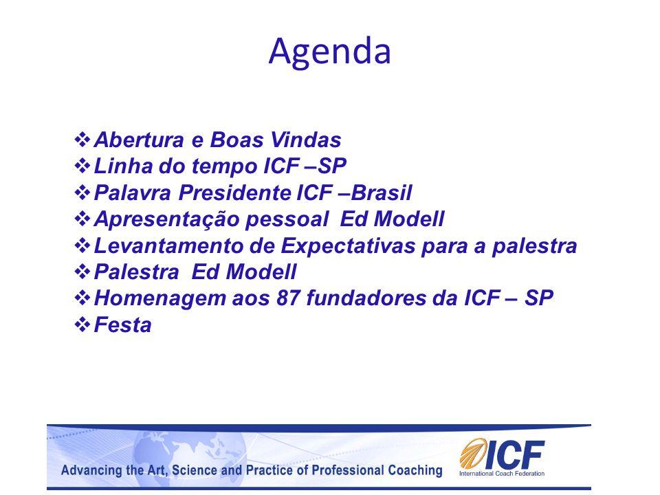 Agenda Abertura e Boas Vindas Linha do tempo ICF –SP Palavra Presidente ICF –Brasil Apresentação pessoal Ed Modell Levantamento de Expectativas para a