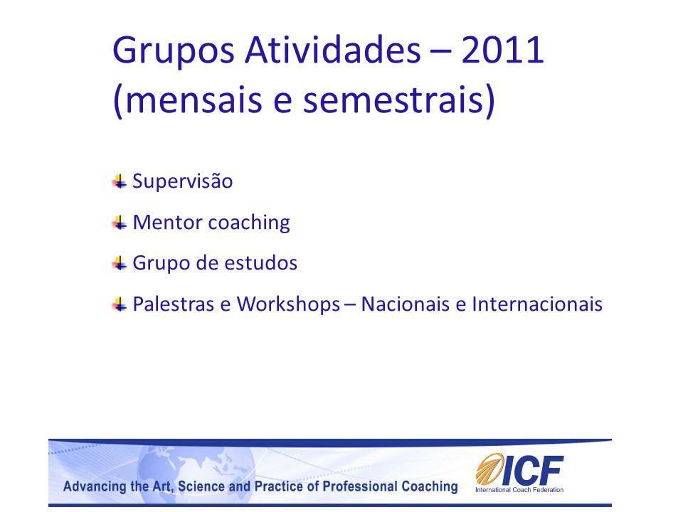 Grupos Atividades – 2011 (mensais e semestrais) Supervisão Mentor coaching Grupo de estudos Palestras e Workshops – Nacionais e Internacionais
