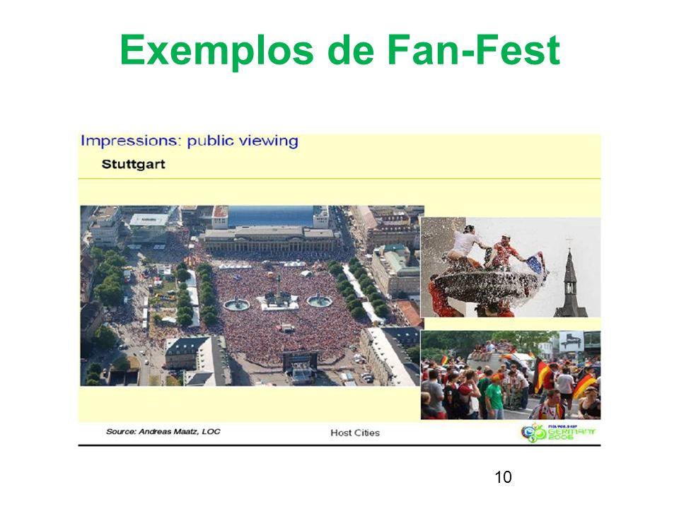 10 Exemplos de Fan-Fest