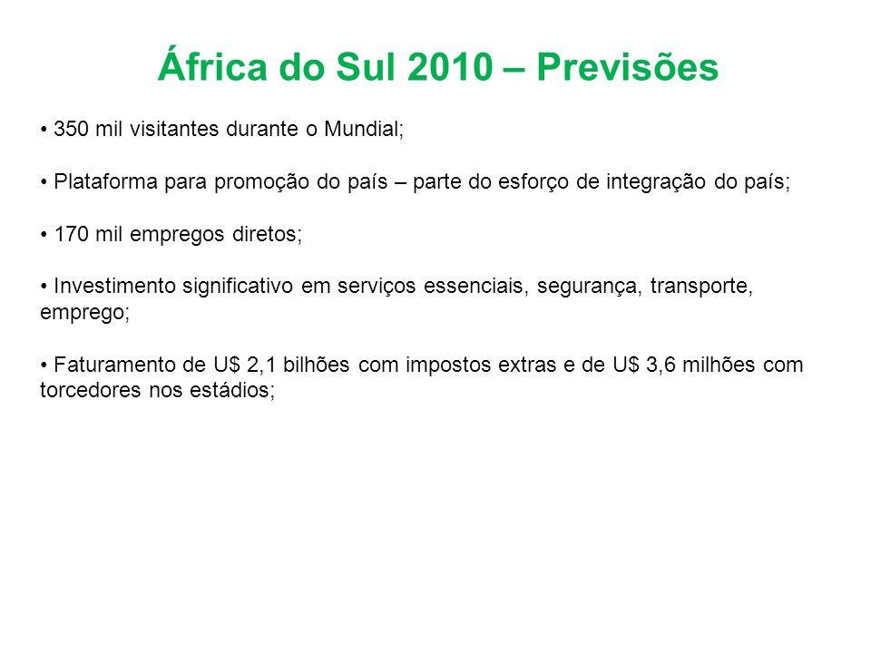 África do Sul 2010 – Previsões 350 mil visitantes durante o Mundial; Plataforma para promoção do país – parte do esforço de integração do país; 170 mi