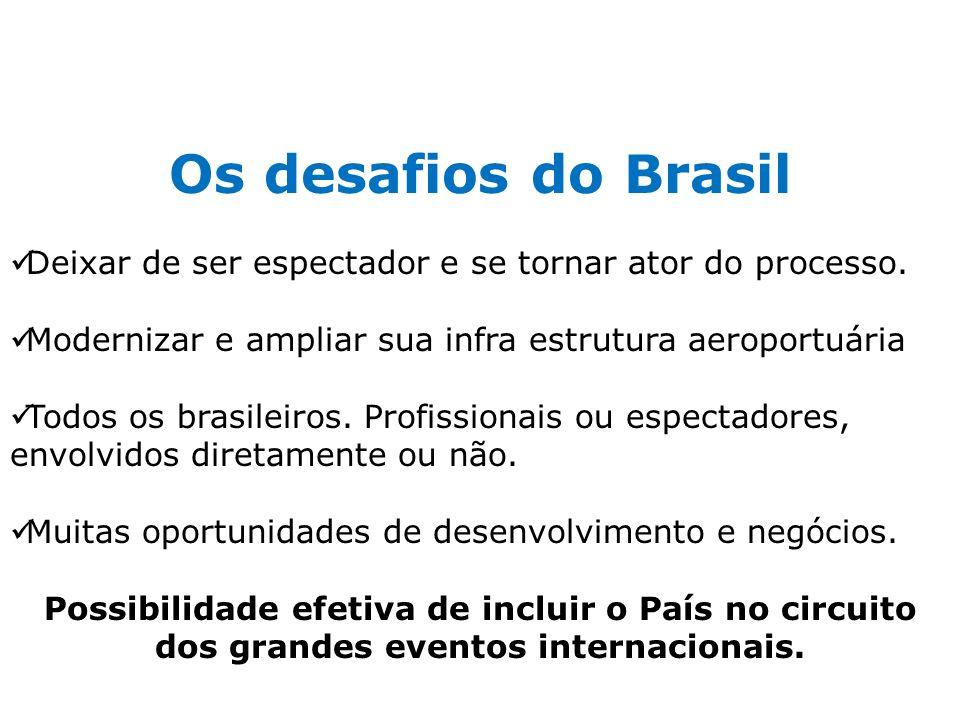 Os desafios do Brasil Deixar de ser espectador e se tornar ator do processo. Modernizar e ampliar sua infra estrutura aeroportuária Todos os brasileir