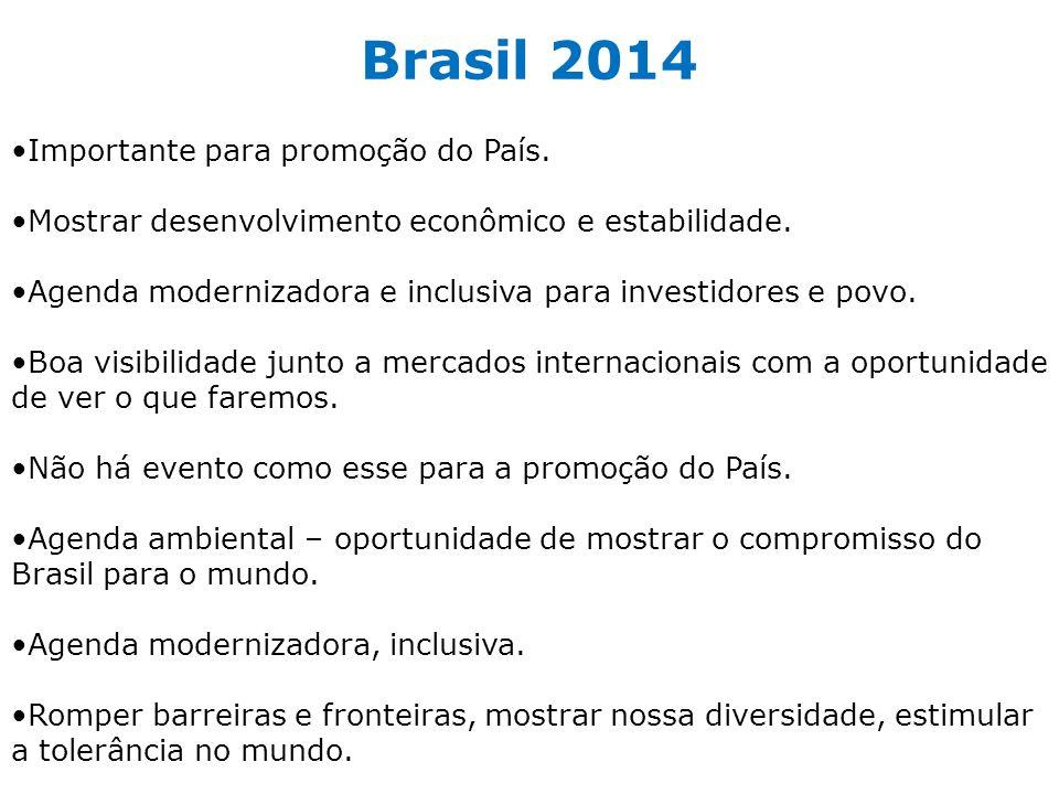 Brasil 2014 Importante para promoção do País. Mostrar desenvolvimento econômico e estabilidade. Agenda modernizadora e inclusiva para investidores e p