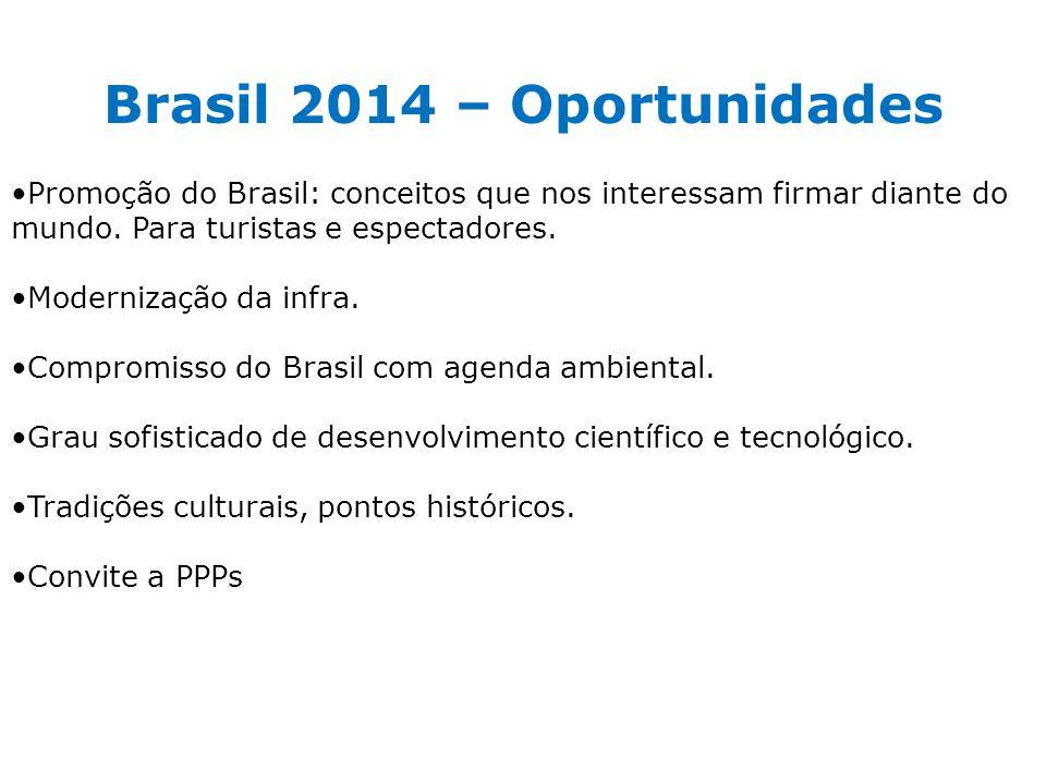 Brasil 2014 – Oportunidades Promoção do Brasil: conceitos que nos interessam firmar diante do mundo. Para turistas e espectadores. Modernização da inf