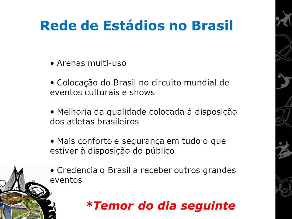 Arenas multi-uso Colocação do Brasil no circuito mundial de eventos culturais e shows Melhoria da qualidade colocada à disposição dos atletas brasilei