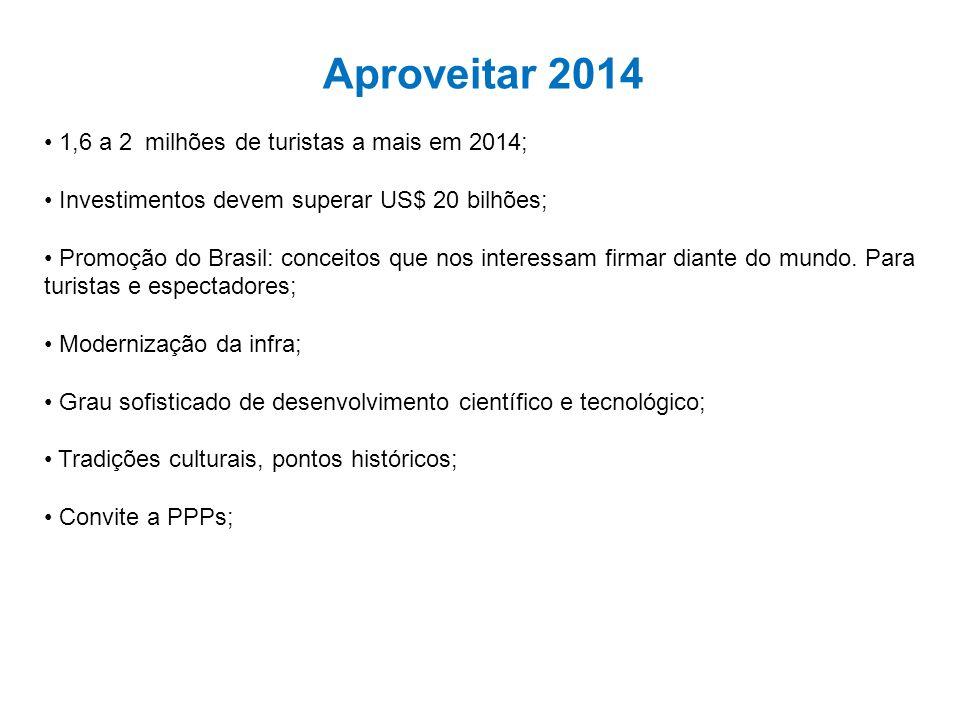 Aproveitar 2014 1,6 a 2 milhões de turistas a mais em 2014; Investimentos devem superar US$ 20 bilhões; Promoção do Brasil: conceitos que nos interess
