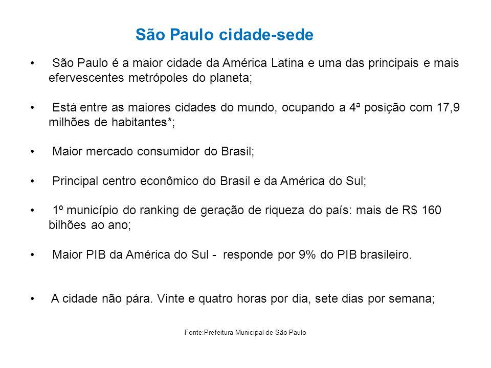 São Paulo é a maior cidade da América Latina e uma das principais e mais efervescentes metrópoles do planeta; Está entre as maiores cidades do mundo,