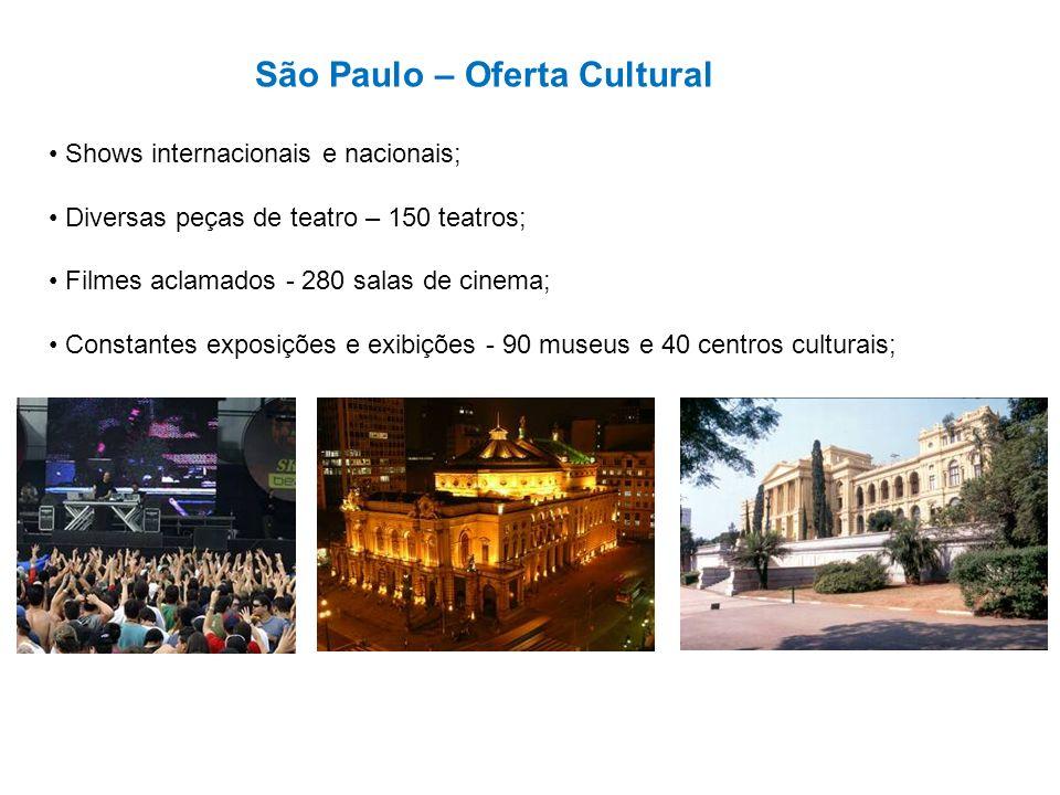 São Paulo – Oferta Cultural Shows internacionais e nacionais; Diversas peças de teatro – 150 teatros; Filmes aclamados - 280 salas de cinema; Constant