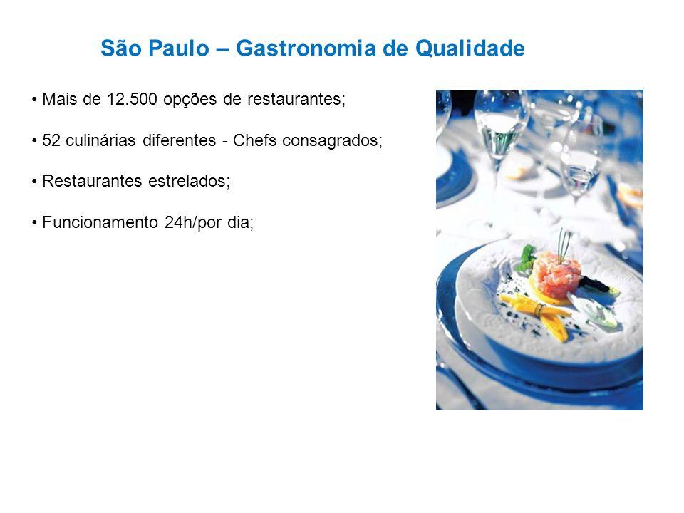 São Paulo – Gastronomia de Qualidade Mais de 12.500 opções de restaurantes; 52 culinárias diferentes - Chefs consagrados; Restaurantes estrelados; Fun