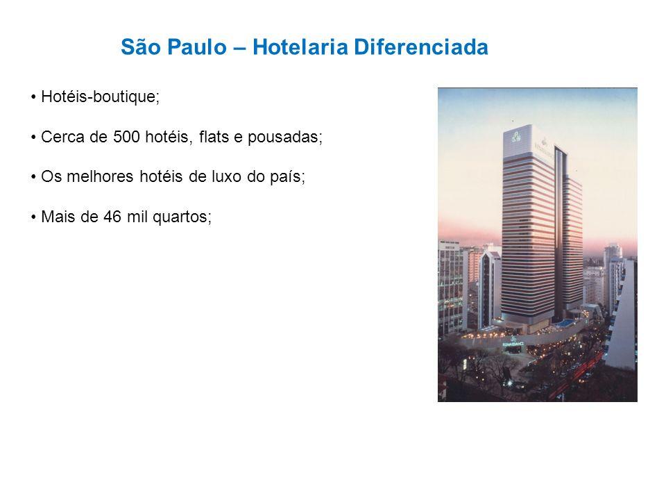 São Paulo – Hotelaria Diferenciada Hotéis-boutique; Cerca de 500 hotéis, flats e pousadas; Os melhores hotéis de luxo do país; Mais de 46 mil quartos;