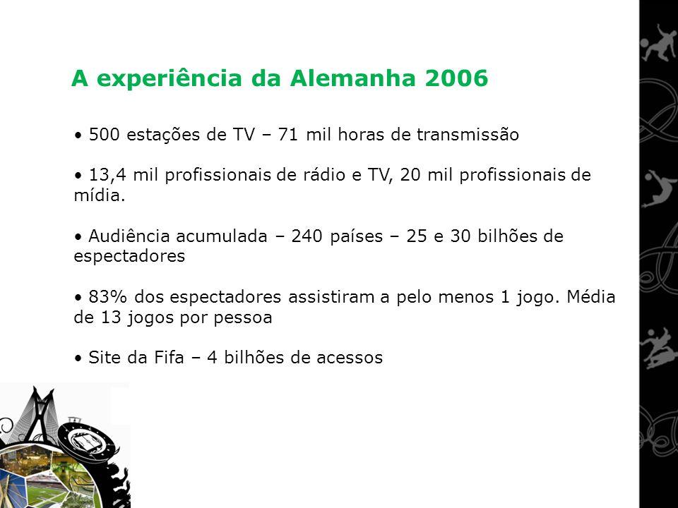 500 estações de TV – 71 mil horas de transmissão 13,4 mil profissionais de rádio e TV, 20 mil profissionais de mídia. Audiência acumulada – 240 países