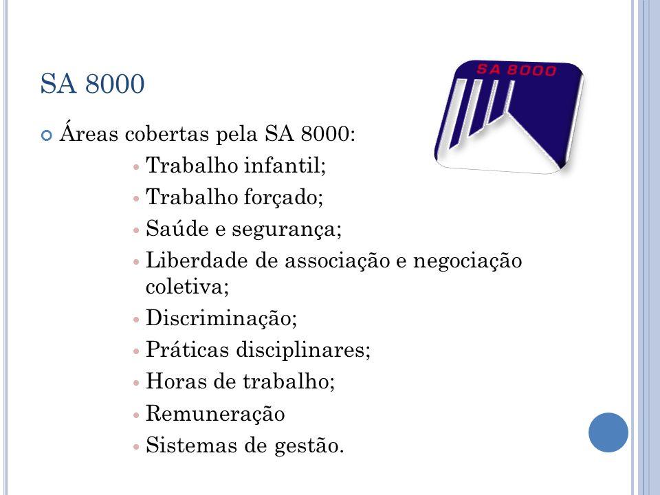 SA 8000 Áreas cobertas pela SA 8000: Trabalho infantil; Trabalho forçado; Saúde e segurança; Liberdade de associação e negociação coletiva; Discrimina