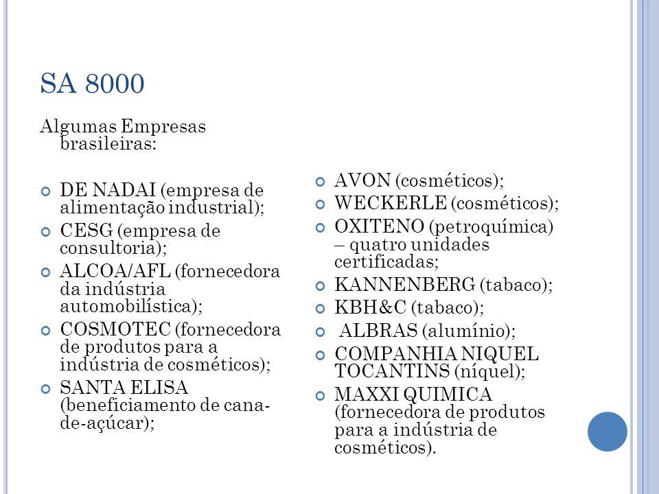 SA 8000 Algumas Empresas brasileiras: DE NADAI (empresa de alimentação industrial); CESG (empresa de consultoria); ALCOA/AFL (fornecedora da indústria