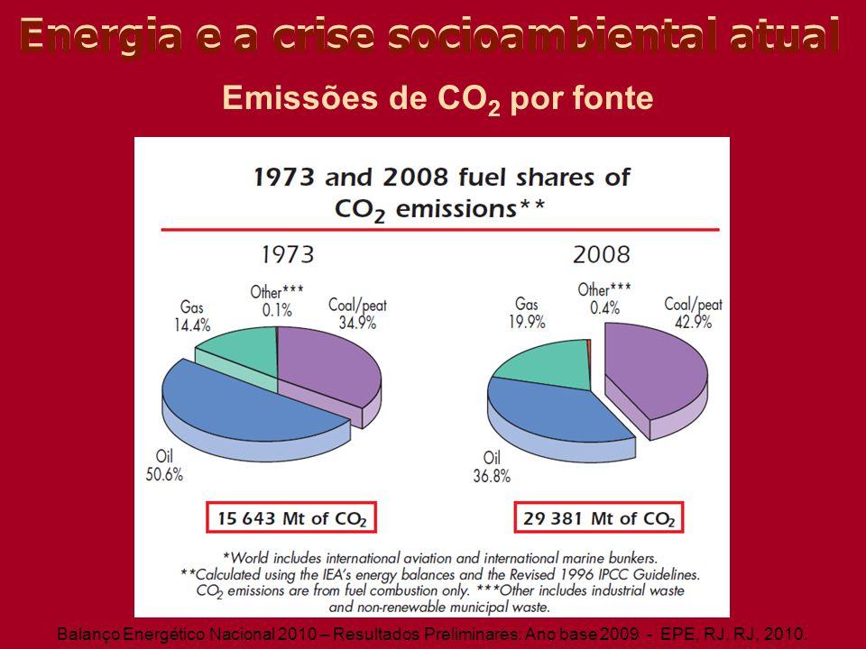 Energia e a crise socioambiental atual Emissões de CO 2 por fonte Balanço Energético Nacional 2010 – Resultados Preliminares: Ano base 2009 - EPE, RJ,