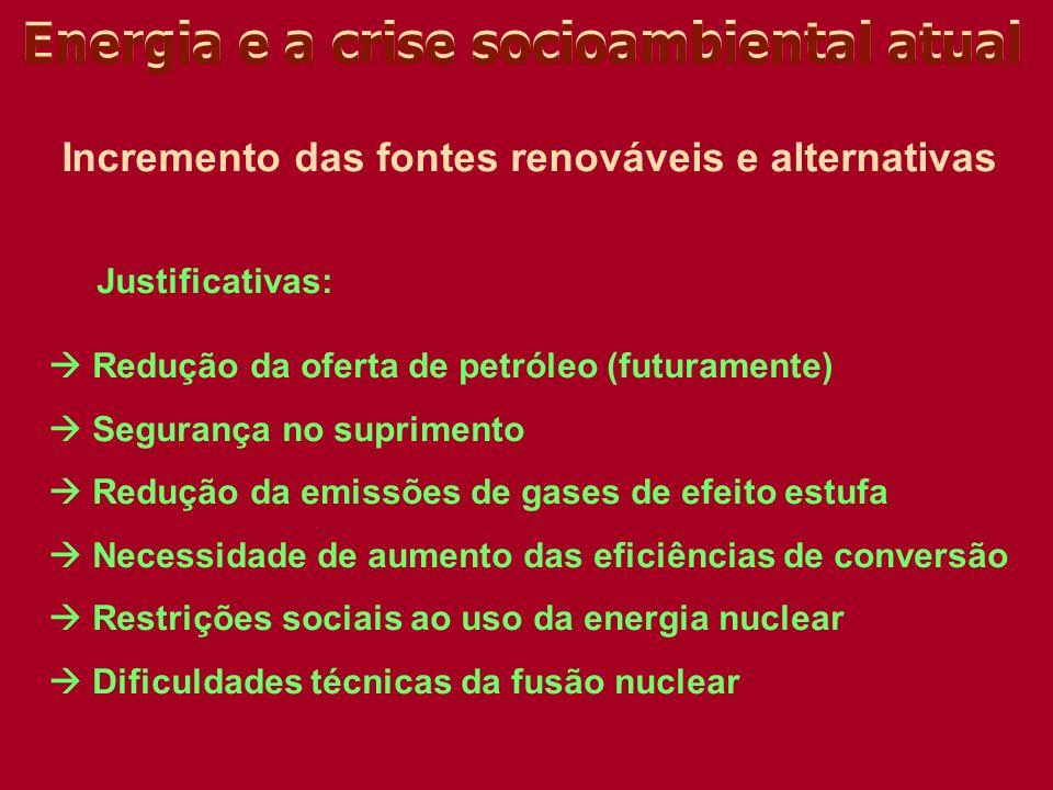 Energia e a crise socioambiental atual Incremento das fontes renováveis e alternativas Justificativas: Redução da oferta de petróleo (futuramente) Seg