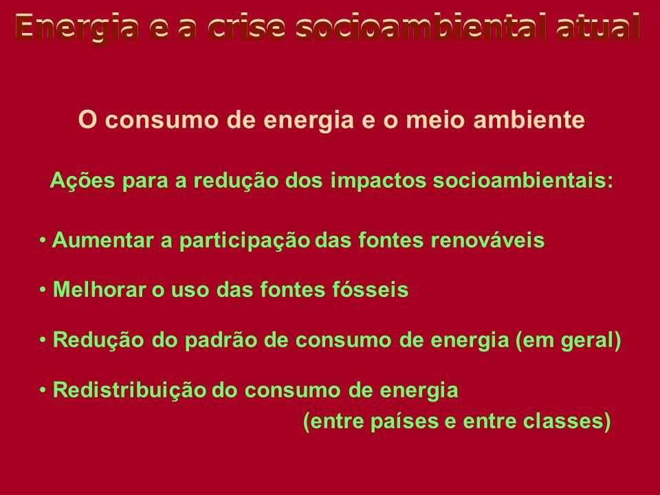 Energia e a crise socioambiental atual O consumo de energia e o meio ambiente Ações para a redução dos impactos socioambientais: Aumentar a participaç