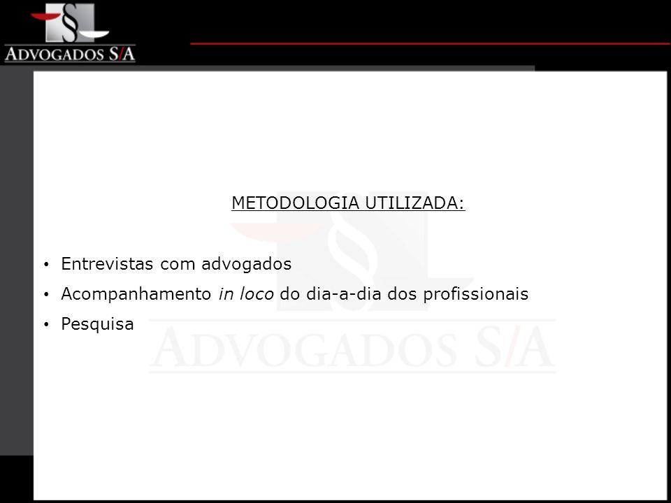 METODOLOGIA UTILIZADA: Entrevistas com advogados Acompanhamento in loco do dia-a-dia dos profissionais Pesquisa