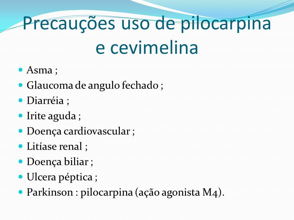 Precauções uso de pilocarpina e cevimelina Asma ; Glaucoma de angulo fechado ; Diarréia ; Irite aguda ; Doença cardiovascular ; Litíase renal ; Doença