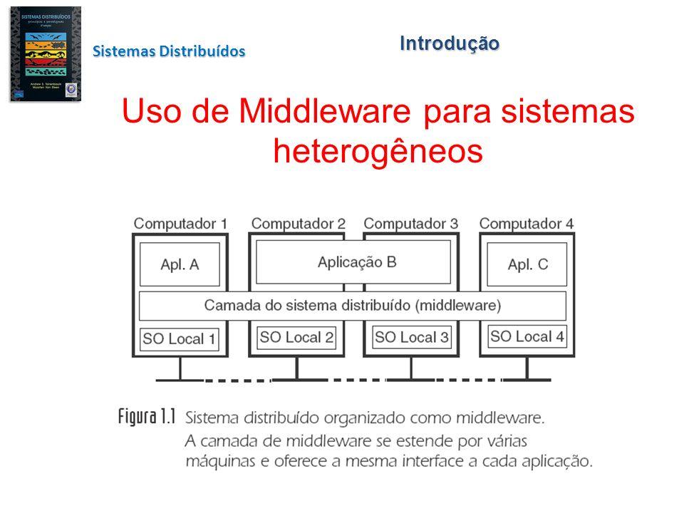 Sistemas Distribuídos Introdução Uso de Middleware para sistemas heterogêneos