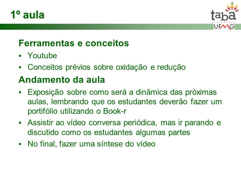 1º aula Vídeo Conversa Periódica, http://www.youtube.com/watch?v=fZENdsTvIfw
