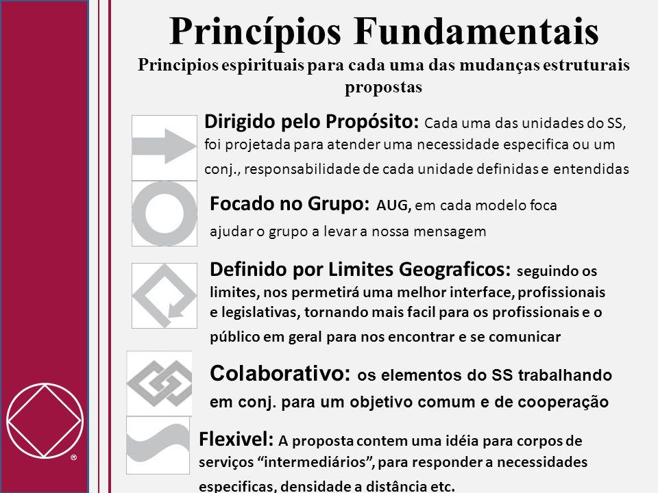 Princípios Fundamentais Principios espirituais para cada uma das mudanças estruturais propostas Flexivel: A proposta contem uma idéia para corpos de s