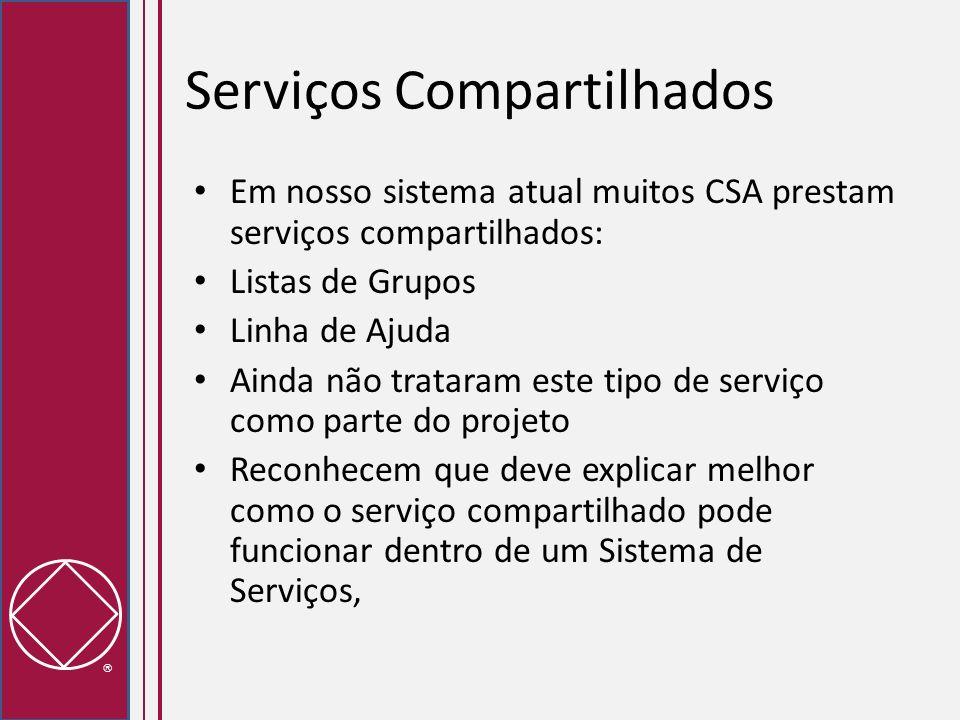 Serviços Compartilhados Em nosso sistema atual muitos CSA prestam serviços compartilhados: Listas de Grupos Linha de Ajuda Ainda não trataram este tip