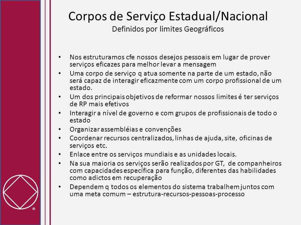 Corpos de Serviço Estadual/Nacional Definidos por limites Geográficos Nos estruturamos cfe nossos desejos pessoais em lugar de prover serviços eficaze