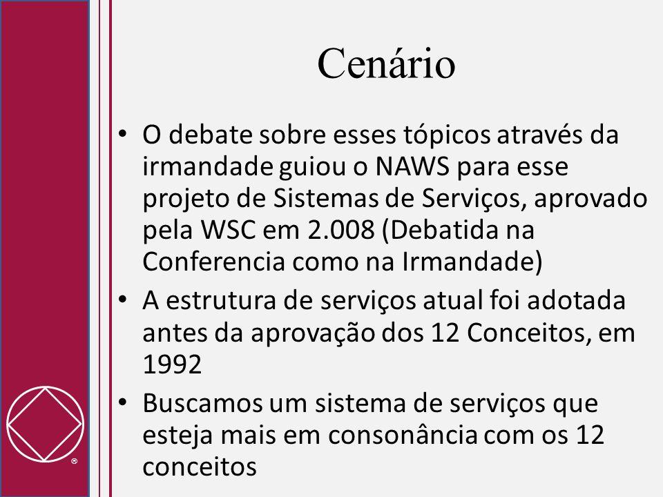 Cenário O debate sobre esses tópicos através da irmandade guiou o NAWS para esse projeto de Sistemas de Serviços, aprovado pela WSC em 2.008 (Debatida