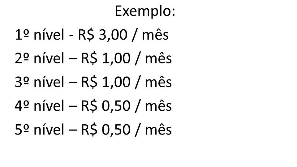 Exemplo: 1º nível - R$ 3,00 / mês 2º nível – R$ 1,00 / mês 3º nível – R$ 1,00 / mês 4º nível – R$ 0,50 / mês 5º nível – R$ 0,50 / mês