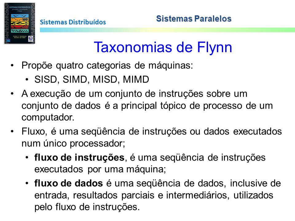 Taxonomias de Flynn Sistemas Distribuídos Sistemas Paralelos Propõe quatro categorias de máquinas: SISD, SIMD, MISD, MIMD A execução de um conjunto de