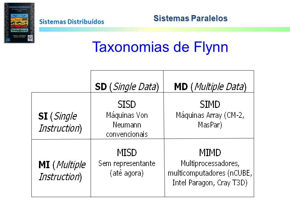 Taxonomias de Flynn Sistemas Distribuídos Sistemas Paralelos