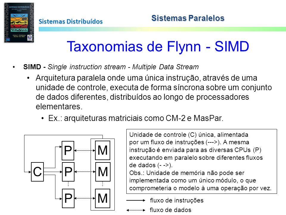 SIMD - Single instruction stream - Multiple Data Stream Arquitetura paralela onde uma única instrução, através de uma unidade de controle, executa de