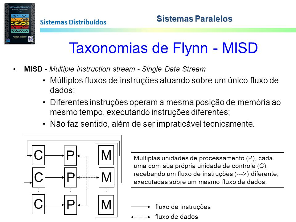 MISD - Multiple instruction stream - Single Data Stream Múltiplos fluxos de instruções atuando sobre um único fluxo de dados; Diferentes instruções op