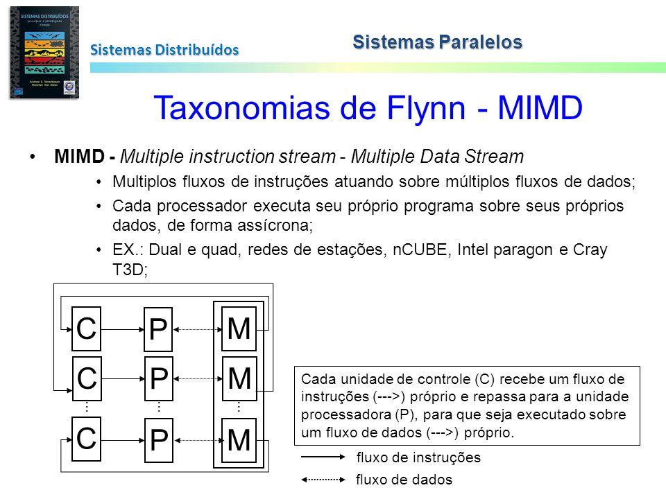 MIMD - Multiple instruction stream - Multiple Data Stream Multiplos fluxos de instruções atuando sobre múltiplos fluxos de dados; Cada processador exe