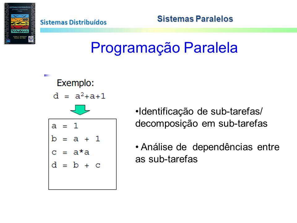 Sistemas Distribuídos Programação Paralela Sistemas Paralelos Identificação de sub-tarefas/ decomposição em sub-tarefas Análise de dependências entre