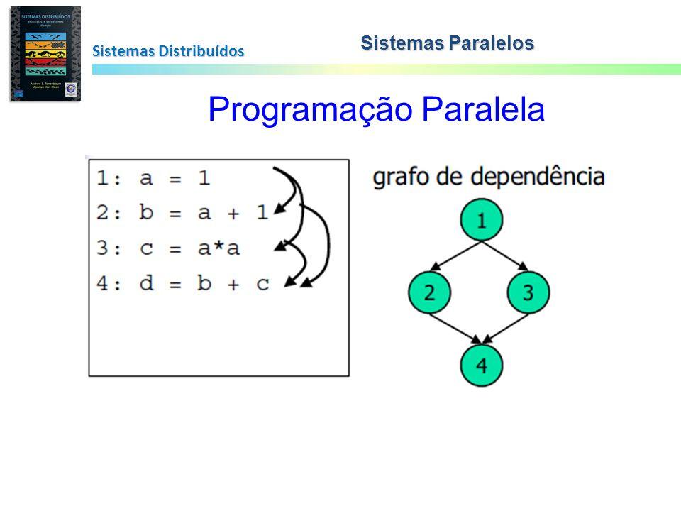Sistemas Distribuídos Programação Paralela Sistemas Paralelos