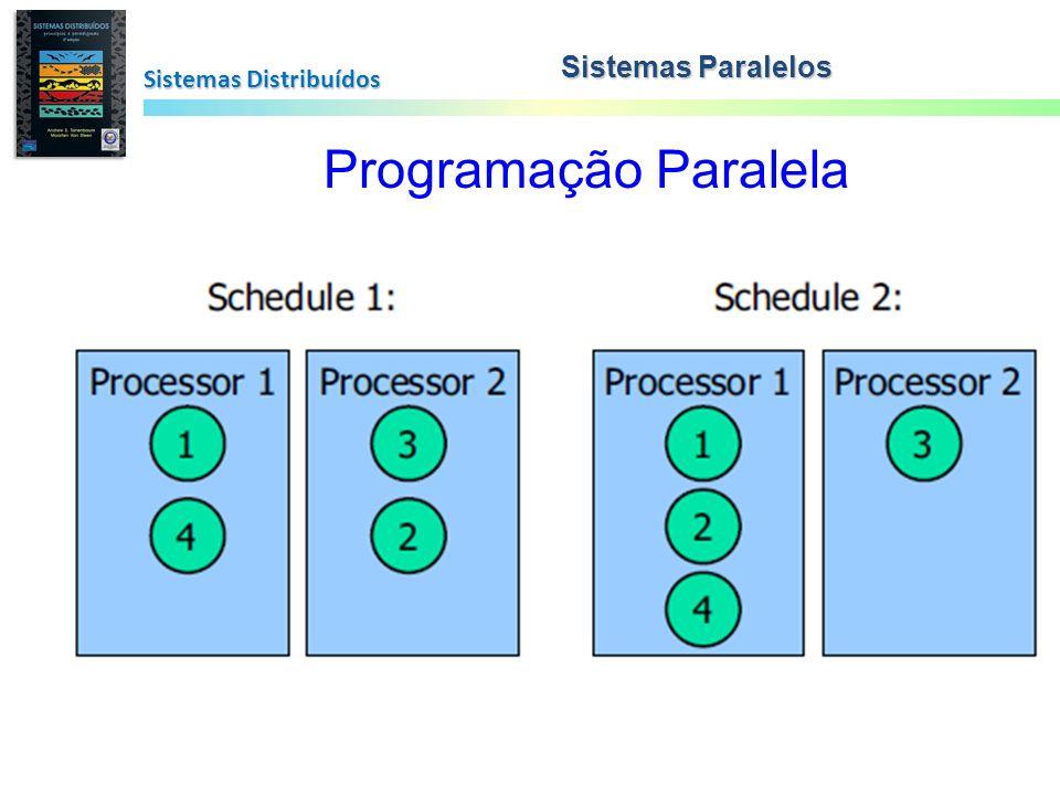 Sistemas Distribuídos Sistemas Paralelos Programação Paralela