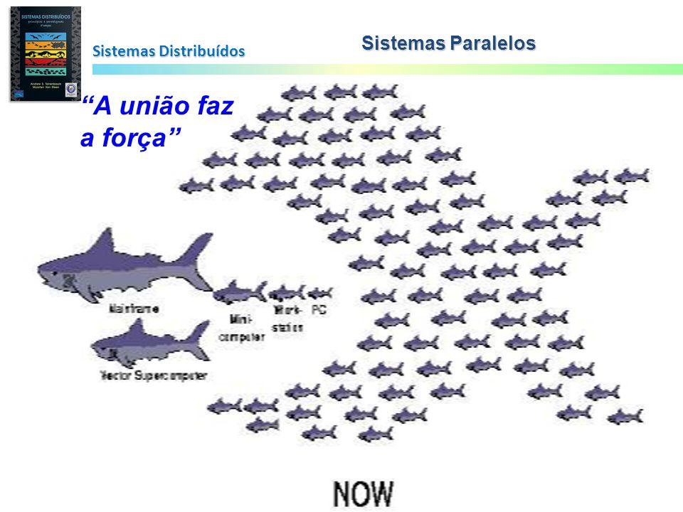 Sistemas Distribuídos Sistemas Paralelos A união faz a força