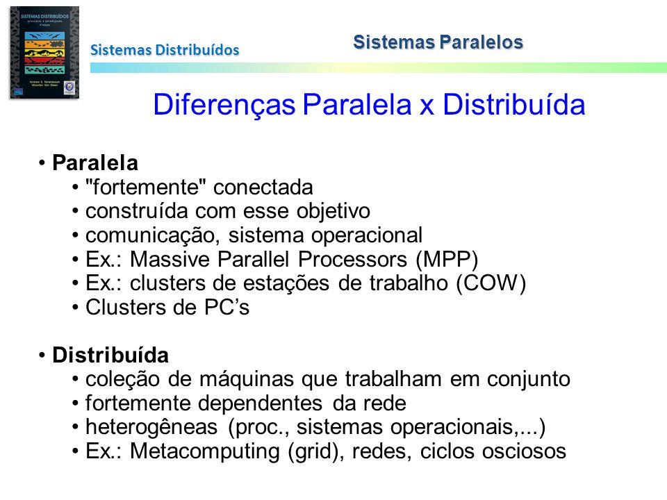 Cluster Sistemas Distribuídos Sistemas Paralelos Definição Conjunto de nós autônomos ligados por redes de alta velocidade Conexão: redes Myrinet, SCI, padrão Ethernet e Infiniband Problemas: Gerenciamento da arquitetura, software e política de alocação de nós.