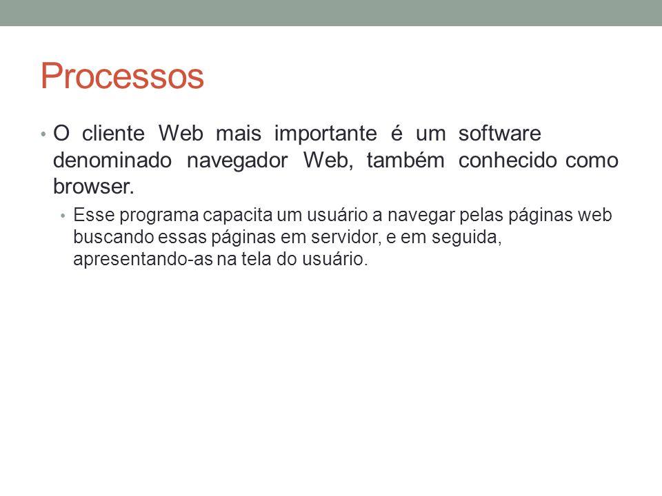 Processos O cliente Web mais importante é um software denominado navegador Web, também conhecido como browser. Esse programa capacita um usuário a nav