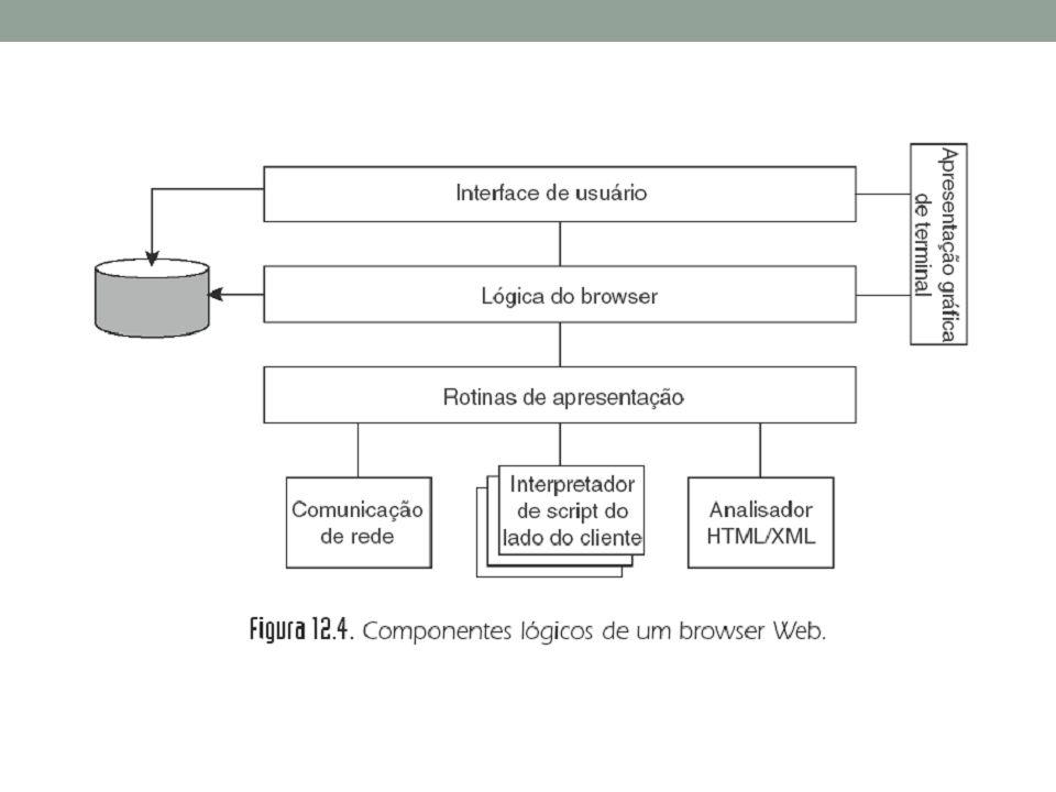 Outro processo do lado do cliente que costuma ser utilizado é o Proxy Web Esse componente permite que o navegador manipule protocolos da camada de aplicação que não fossem o HTTP, por exemplo, FTP.