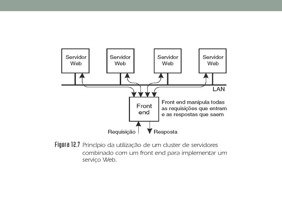 Comunicação Toda comunicação entre clientes e servidores na Web é baseada no protocolo de transferência de hipertexto (Hipertext Transfer Protocol – HTTP).