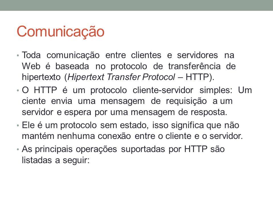 Comunicação Toda comunicação entre clientes e servidores na Web é baseada no protocolo de transferência de hipertexto (Hipertext Transfer Protocol – H