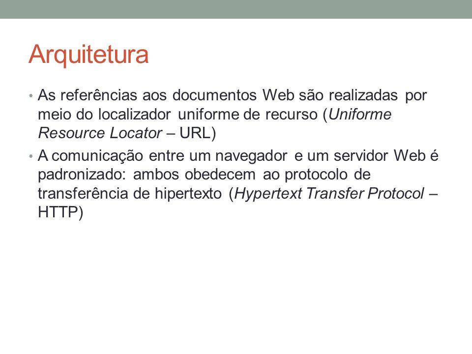 Arquitetura As referências aos documentos Web são realizadas por meio do localizador uniforme de recurso (Uniforme Resource Locator – URL) A comunicaç