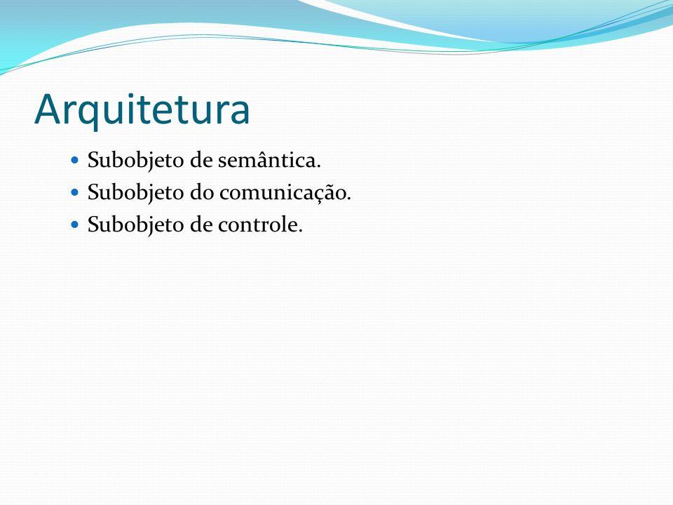 Arquitetura Subobjeto de semântica. Subobjeto do comunicação. Subobjeto de controle.